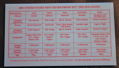 2003 Silver Proof Set correct composition