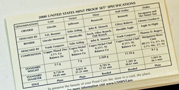 2000 Proof Set Coin Specifications