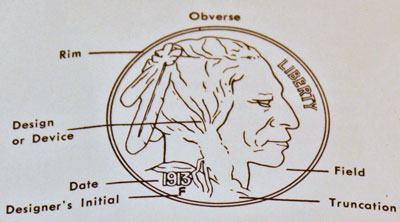 Welcome to Coin Collecting booklet obverse terminology
