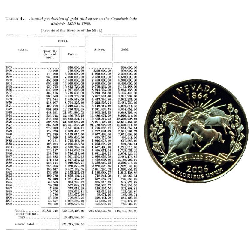 Nevada State Quarter Coin