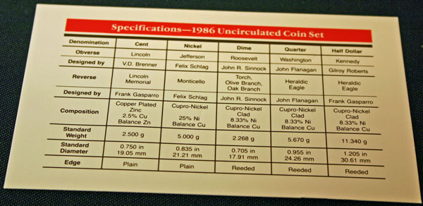 1986 Mint Set coin specifications large view