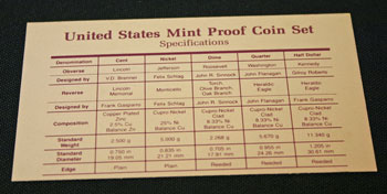 1989 Proof Set Coin Specifications