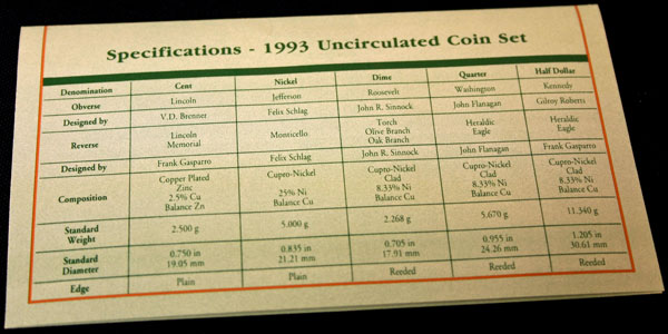 1993 Mint Set coin specifications large view