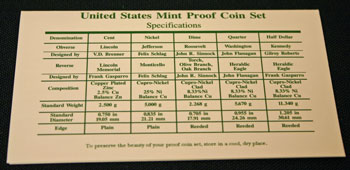 1995 Proof Set coin specifications