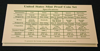 1996 Proof Set coin specifications